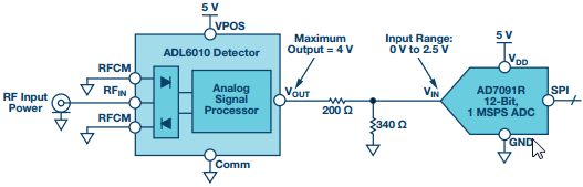 基于二极管的集成式RF检波器接口电路设计