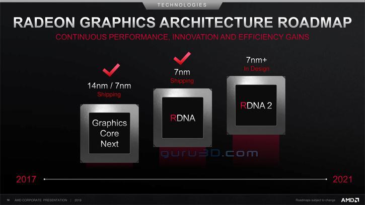 AMD全新架构CPU和GPU都已准备就绪,明年将是真正挑战霸主英特尔地位的时候