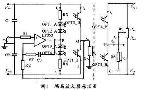 光電隔離電路設計