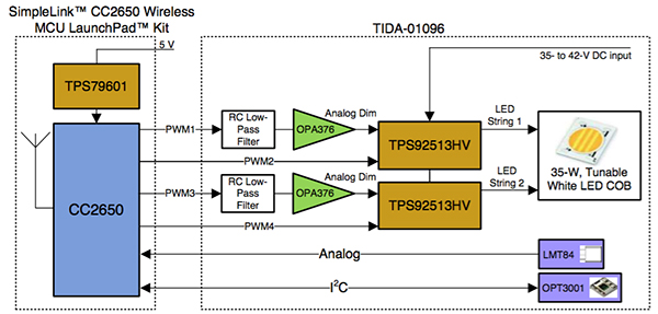 做好AC整流中的PFC有助于开发高效的物联网照明电路方案