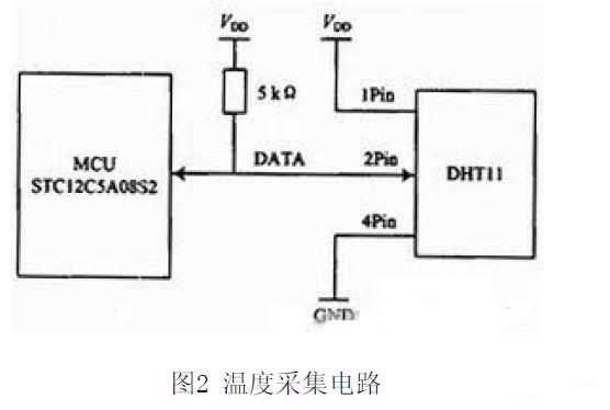 无线?#29575;?#24230;测试系统电路设计方案