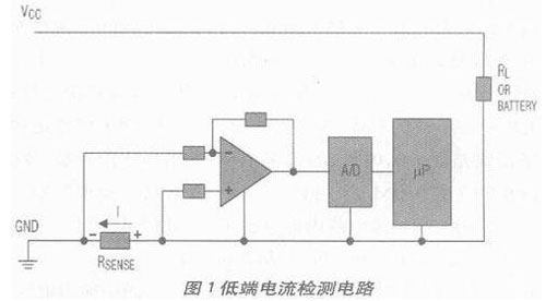 电流检测电路设计
