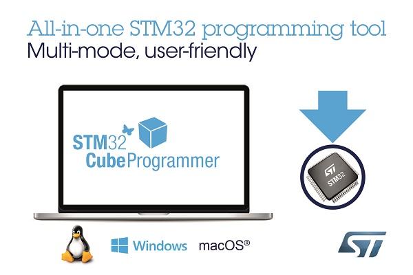 STM32微控制器編寫置位復位固件庫函數