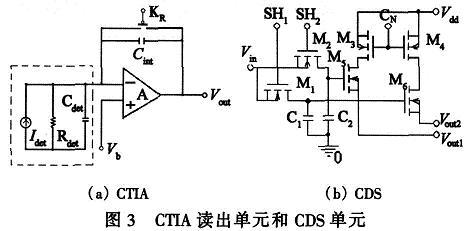 基于低噪声InGaAs/InP APD的读出电路图参考设计
