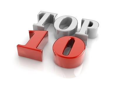 未来科技top10排行榜:包括区块链,边缘计算等