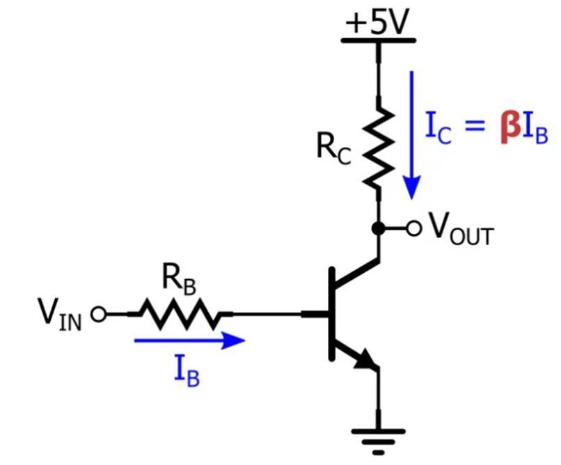 双极结型晶体管的Beta代表什么?如何理解双极结型晶体管的增益