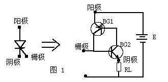 可控硅调光器工作原理及应用
