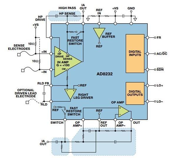 基于AD8232的心率监护仪模拟前端电路设计