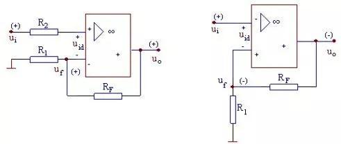 信号反馈原理详解:什么是正反馈、负反馈、电流反馈、电压反馈