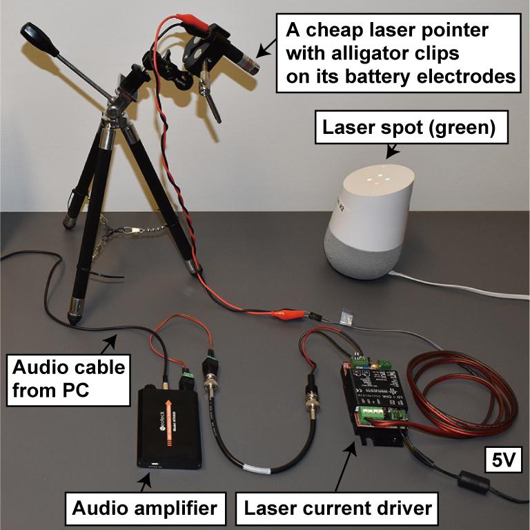 所有智能音箱都凉凉:黑客通过激光入侵语音助手