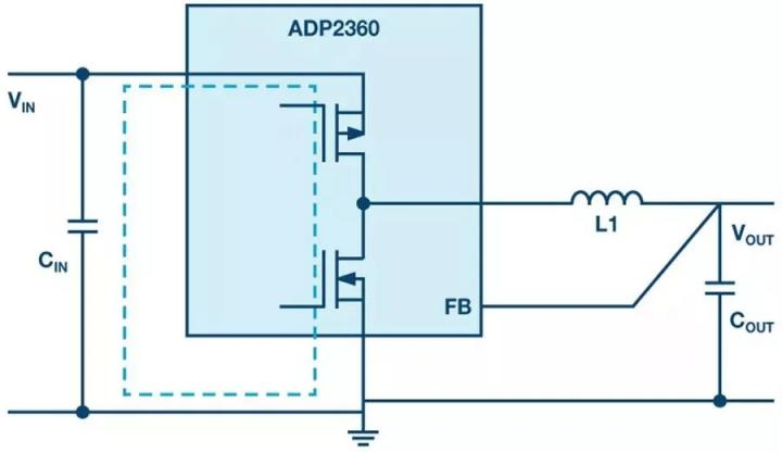 PCB布局中,電源的電感線圈怎么擺放才能降低EMI輻射和散熱