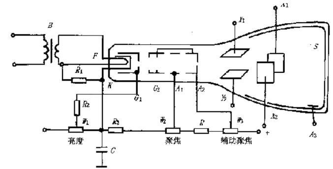 最常用的仪器:示波器的工作原理和结构讲解