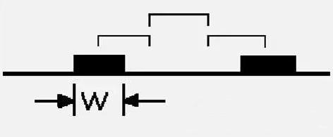 PCB设计中须知的3W原则、20H原则和五五原则