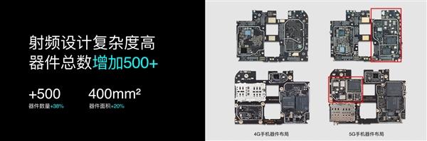 4张图告诉你基于集成式5G的骁龙765G电路方案设计有多难