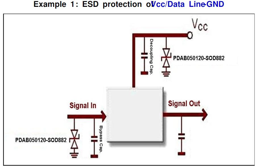 "PCB板""ESD保護電路設計""實戰經驗分享"