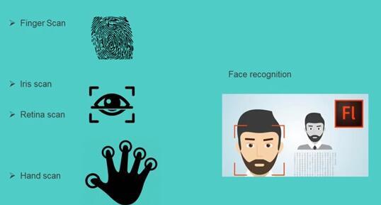 基于ESP32-CAM開發板打造的人臉識別電路方案