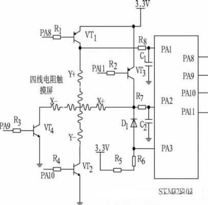 STM32與四線電阻觸摸屏的接口電路分析