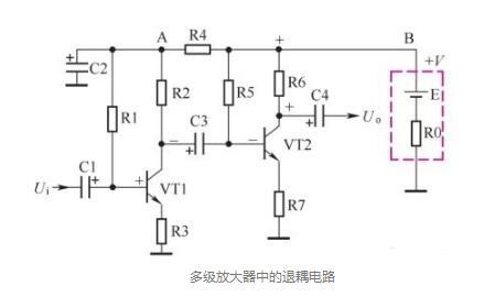 多級放大器的退耦電路分析