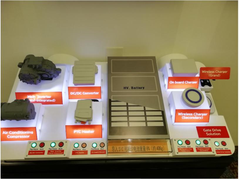 2019羅姆科技展:汽車,模擬和功率器件三大殺手锏方案曝光