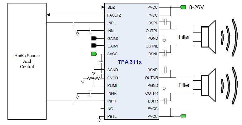 TPA311x音频功放POP噪声检测电路设计