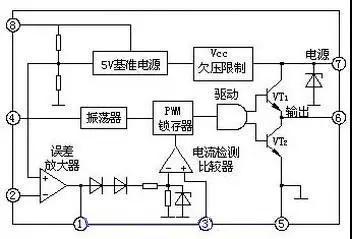 电子工程师实用电源基础电路合集